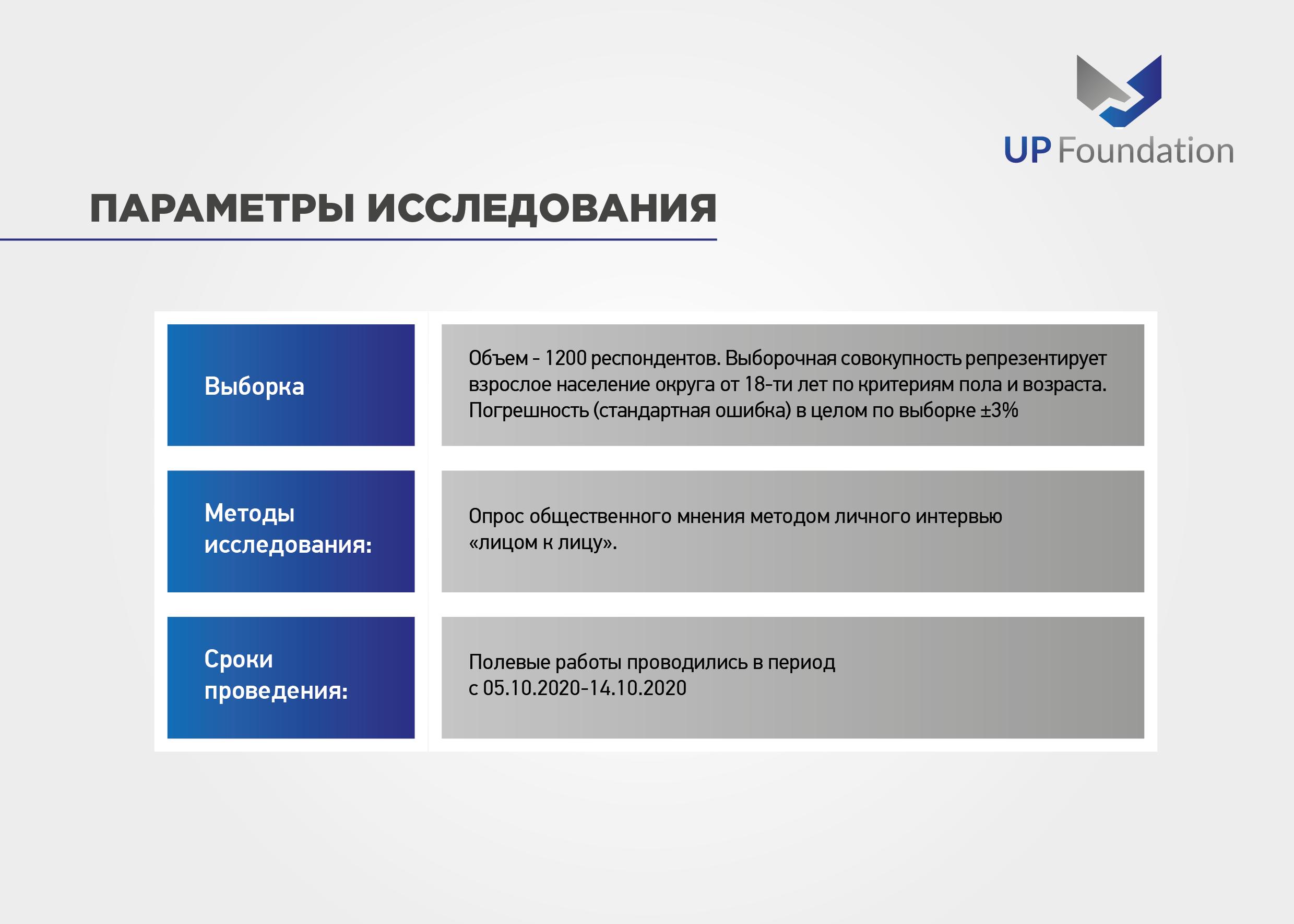 Местные выборы: Общественное мнение жителей Покровска и Мирнограда, фото-6